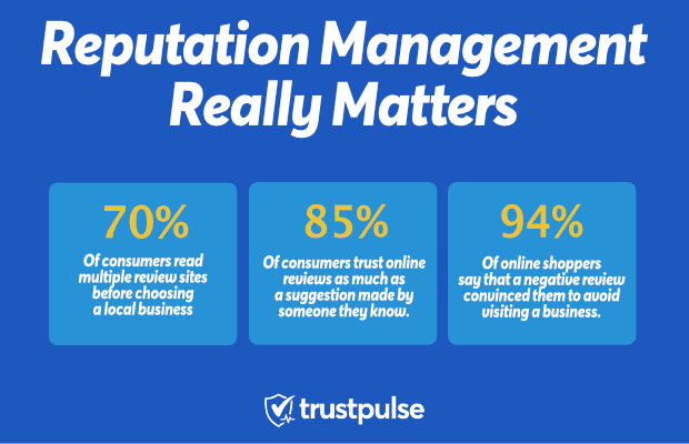 Reputation-Management-Statistics-min
