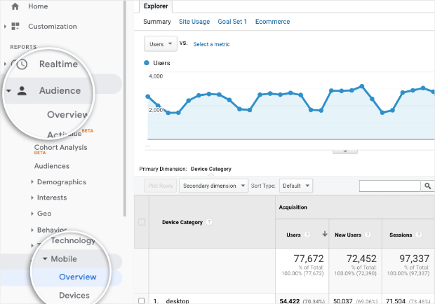 audience-mobile-overview-in-google-analytics